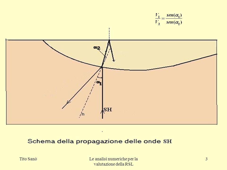 Tito SanòLe analisi numeriche per la valutazione della RSL 3