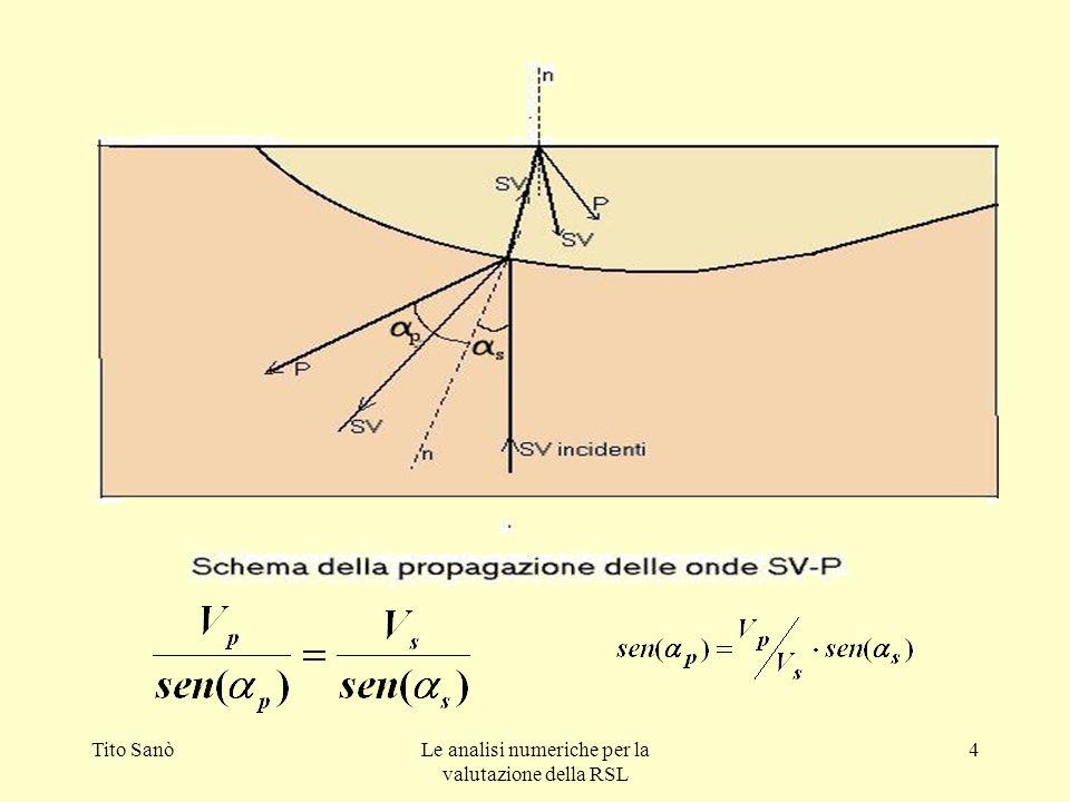 Tito SanòLe analisi numeriche per la valutazione della RSL 4
