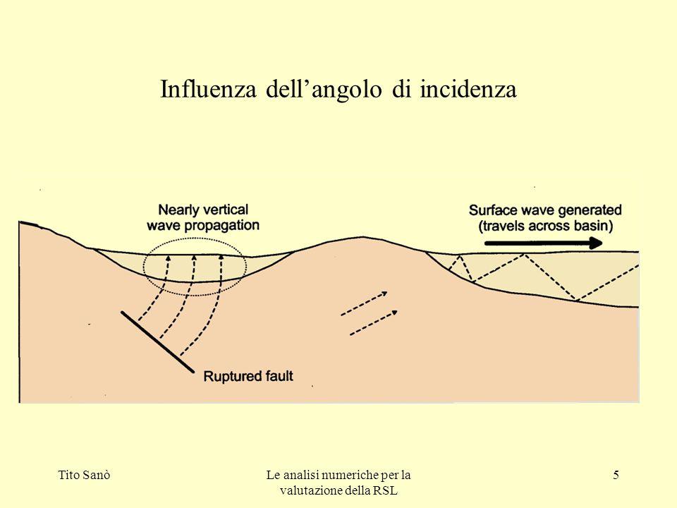 Tito SanòLe analisi numeriche per la valutazione della RSL 5 Influenza dellangolo di incidenza