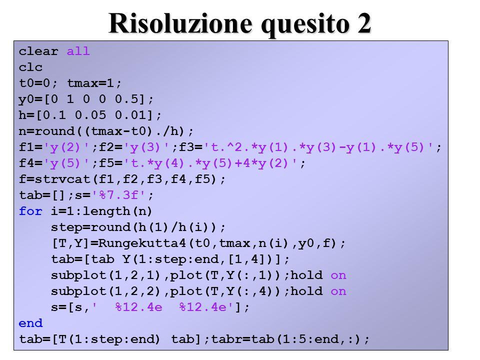 Risoluzione quesito 2 clear all clc t0=0; tmax=1; y0=[0 1 0 0 0.5]; h=[0.1 0.05 0.01]; n=round((tmax-t0)./h); f1= y(2) ;f2= y(3) ;f3= t.^2.*y(1).*y(3)-y(1).*y(5) ; f4= y(5) ;f5= t.*y(4).*y(5)+4*y(2) ; f=strvcat(f1,f2,f3,f4,f5); tab=[];s= %7.3f ; for i=1:length(n) step=round(h(1)/h(i)); [T,Y]=Rungekutta4(t0,tmax,n(i),y0,f); tab=[tab Y(1:step:end,[1,4])]; subplot(1,2,1),plot(T,Y(:,1));hold on subplot(1,2,2),plot(T,Y(:,4));hold on s=[s, %12.4e %12.4e ]; end tab=[T(1:step:end) tab];tabr=tab(1:5:end,:);