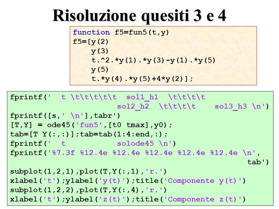 Risoluzione quesiti 3 e 4 fprintf( t \t\t\t\t\t sol1_h1 \t\t\t\t sol2_h2 \t\t\t\t sol3_h3 \n ) fprintf([s, \n ],tabr ) [T,Y] = ode45( fun5 ,[t0 tmax],y0); tab=[T Y(:,:)];tab=tab(1:4:end,:); fprintf( t solode45 \n ) fprintf( %7.3f %12.4e %12.4e %12.4e %12.4e %12.4e \n , tab ) subplot(1,2,1),plot(T,Y(:,1), r. ) xlabel( t );ylabel( y(t) );title( Componente y(t) ) subplot(1,2,2),plot(T,Y(:,4), r. ) xlabel( t );ylabel( z(t) );title( Componente z(t) ) function f5=fun5(t,y) f5=[y(2) y(3) t.^2.*y(1).*y(3)-y(1).*y(5) y(5) t.*y(4).*y(5)+4*y(2)];