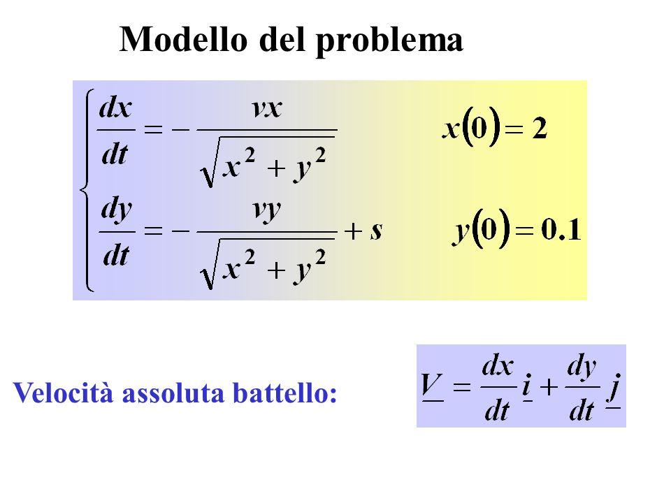 Modello del problema Velocità assoluta battello: