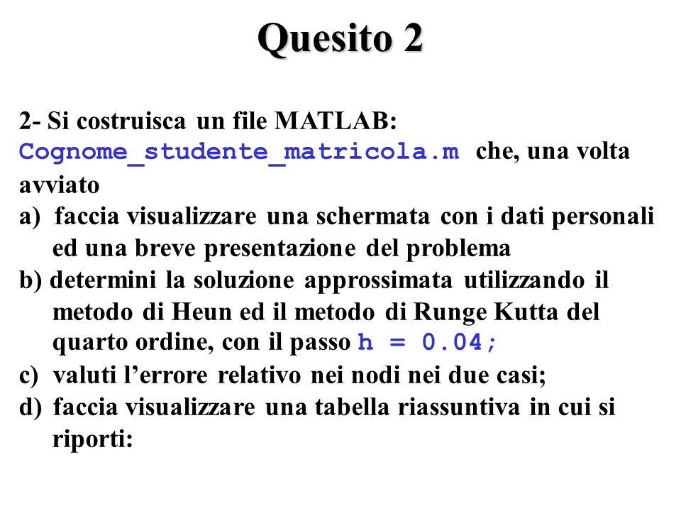 Quesito 2 2- Si costruisca un file MATLAB: Cognome_studente_matricola.m che, una volta avviato a) faccia visualizzare una schermata con i dati personali ed una breve presentazione del problema b) determini la soluzione approssimata utilizzando il metodo di Heun ed il metodo di Runge Kutta del quarto ordine, con il passo h = 0.04; c) valuti lerrore relativo nei nodi nei due casi; d)faccia visualizzare una tabella riassuntiva in cui si riporti: