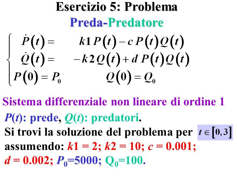 Sistema differenziale non lineare di ordine 1 Esercizio 5: Problema Preda-Predatore P(t): prede, Q(t): predatori.