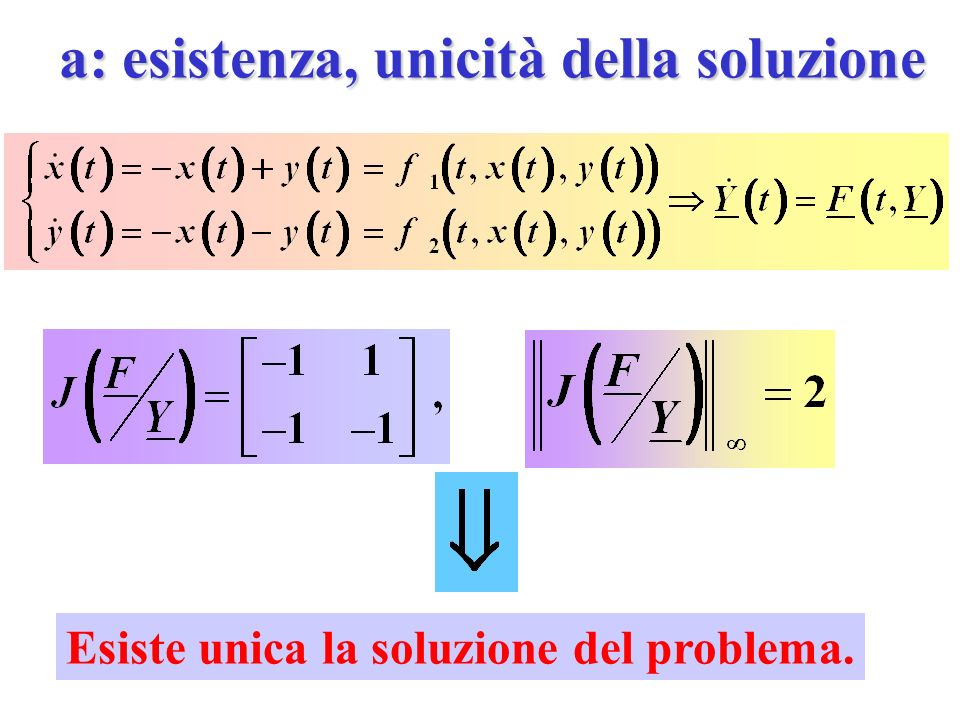 a: esistenza, unicità della soluzione Esiste unica la soluzione del problema.