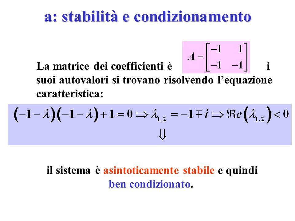 a: stabilità e condizionamento La matrice dei coefficienti è i suoi autovalori si trovano risolvendo lequazione caratteristica: il sistema è asintoticamente stabile e quindi ben condizionato.