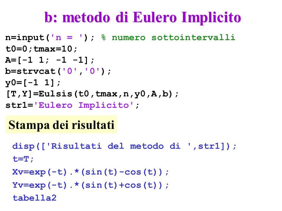 n=input( n = ); % numero sottointervalli t0=0;tmax=10; A=[-1 1; -1 -1]; b=strvcat( 0 , 0 ); y0=[-1 1]; [T,Y]=Eulsis(t0,tmax,n,y0,A,b); str1= Eulero Implicito ; b: metodo di Eulero Implicito disp([ Risultati del metodo di ,str1]); t=T; Xv=exp(-t).*(sin(t)-cos(t)); Yv=exp(-t).*(sin(t)+cos(t)); tabella2 Stampa dei risultati