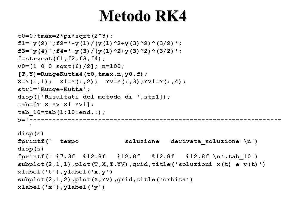 Metodo RK4 t0=0;tmax=2*pi*sqrt(2^3); f1= y(2) ;f2= -y(1)/(y(1)^2+y(3)^2)^(3/2) ; f3= y(4) ;f4= -y(3)/(y(1)^2+y(3)^2)^(3/2) ; f=strvcat(f1,f2,f3,f4); y0=[1 0 0 sqrt(6)/2]; n=100; [T,Y]=RungeKutta4(t0,tmax,n,y0,f); X=Y(:,1); X1=Y(:,2); YV=Y(:,3);YV1=Y(:,4); str1= Runge-Kutta ; disp([ Risultati del metodo di ,str1]); tab=[T X YV X1 YV1]; tab_10=tab(1:10:end,:); s= ------------------------------------------------------------------ disp(s) fprintf( tempo soluzione derivata_soluzione \n ) disp(s) fprintf( %7.3f %12.8f %12.8f %12.8f %12.8f \n ,tab_10 ) subplot(2,1,1),plot(T,X,T,YV),grid,title( soluzioni x(t) e y(t) ) xlabel( t ),ylabel( x,y ) subplot(2,1,2),plot(X,YV),grid,title( orbita ) xlabel( x ),ylabel( y )