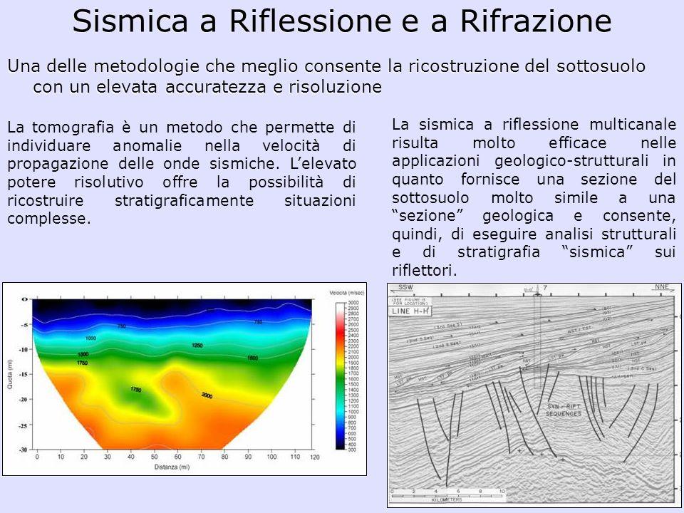 Sismica a Riflessione e a Rifrazione Una delle metodologie che meglio consente la ricostruzione del sottosuolo con un elevata accuratezza e risoluzion