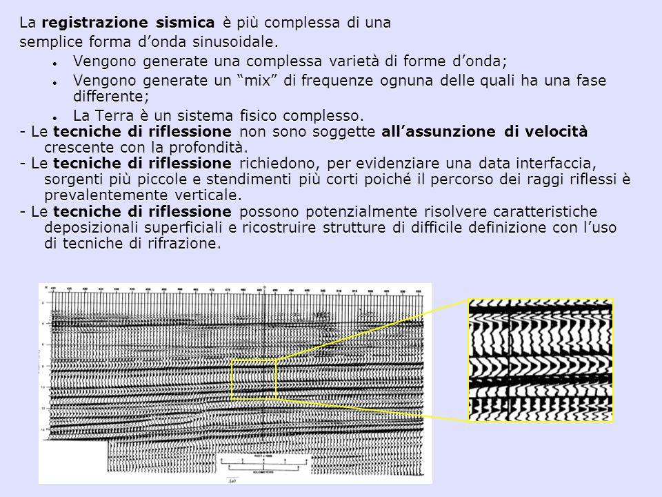 La registrazione sismica è più complessa di una semplice forma donda sinusoidale. Vengono generate una complessa varietà di forme donda; Vengono gener