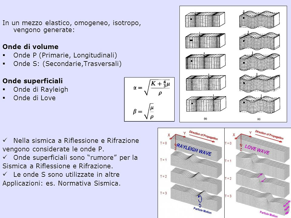 La prospezione sismica consiste nel generare impulsi di breve durata ed ampiezza limitata utilizzando apposite sorgenti; i segnali riflessi sono successivamente raccolti e registrati da opportuni sensori organizzati secondo determinate configurazioni spaziali.