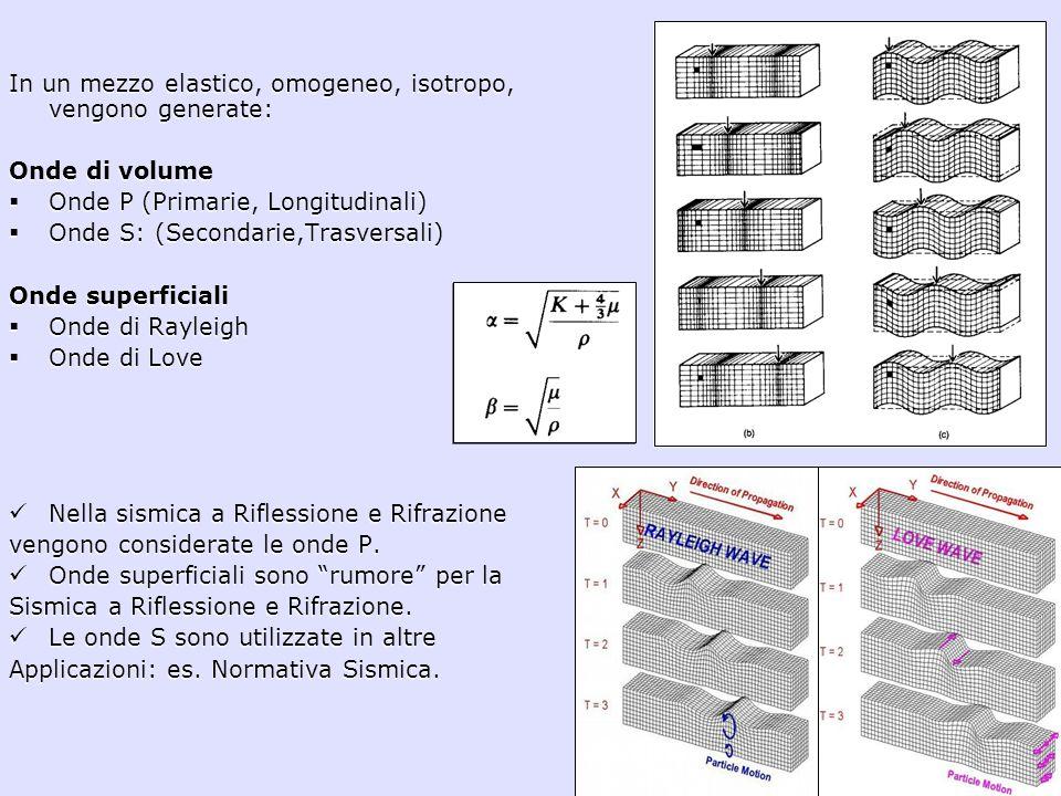 2 In un mezzo elastico, omogeneo, isotropo, vengono generate: Onde di volume Onde P (Primarie, Longitudinali) Onde S: (Secondarie,Trasversali) Onde su