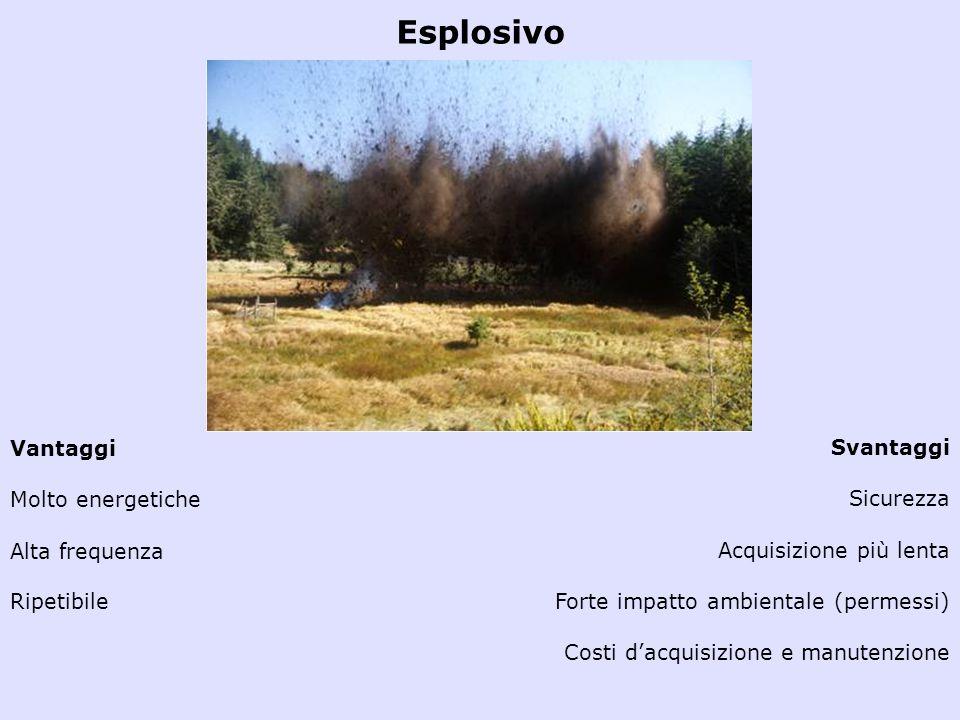 Esplosivo Vantaggi Molto energetiche Alta frequenza Ripetibile Svantaggi Sicurezza Acquisizione più lenta Forte impatto ambientale (permessi) Costi da
