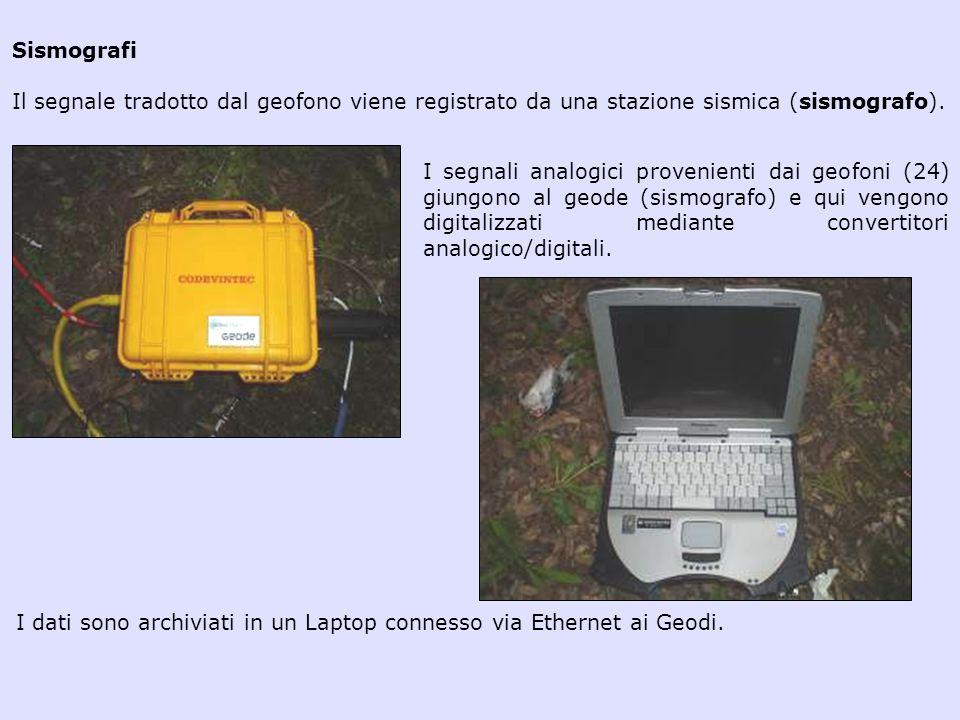 I dati sono archiviati in un Laptop connesso via Ethernet ai Geodi. Sismografi Il segnale tradotto dal geofono viene registrato da una stazione sismic