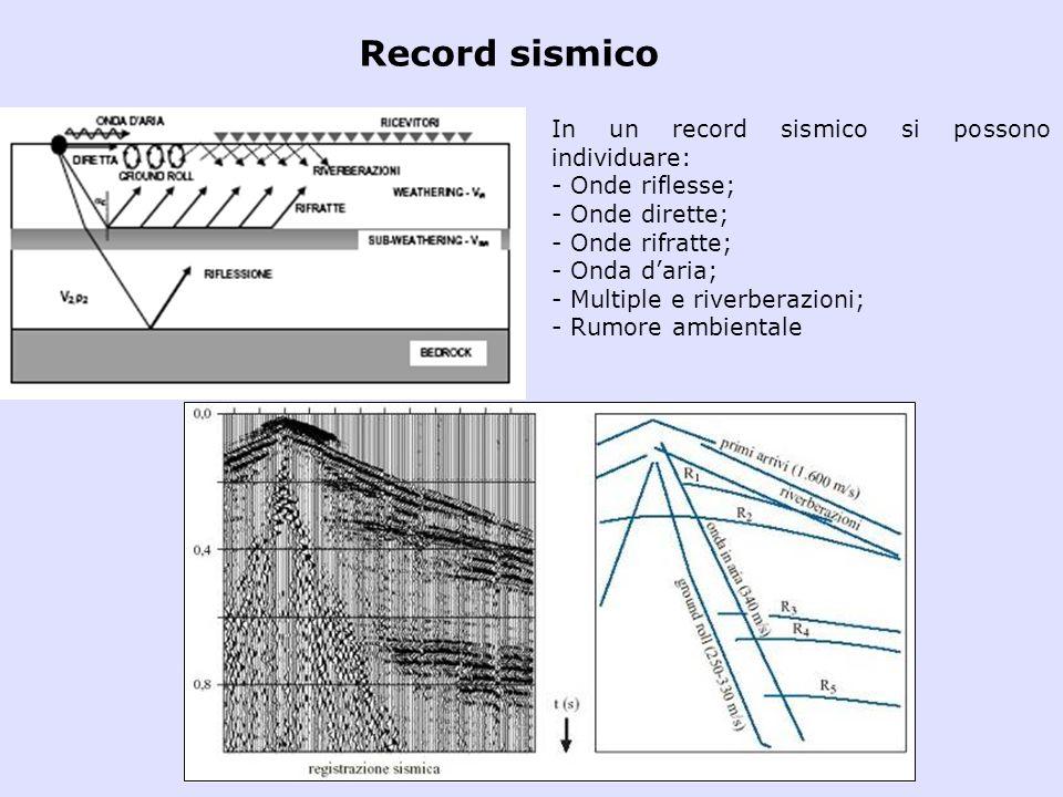 Record sismico In un record sismico si possono individuare: - Onde riflesse; - Onde dirette; - Onde rifratte; - Onda daria; - Multiple e riverberazion