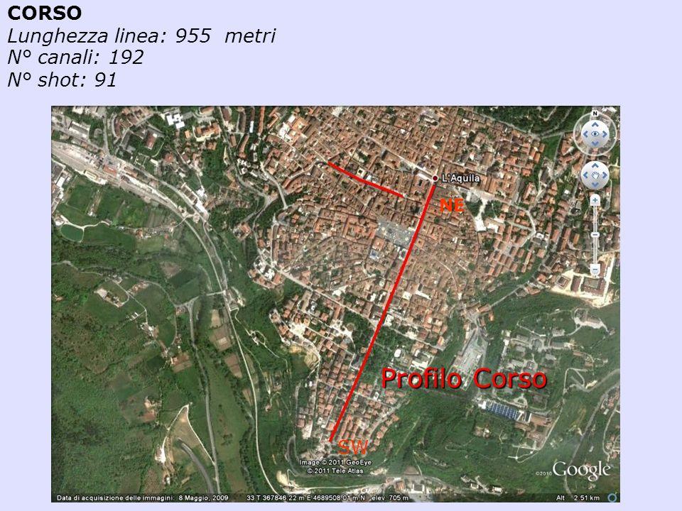 CORSO Lunghezza linea: 955 metri N° canali: 192 N° shot: 91 Profilo Corso NE SW