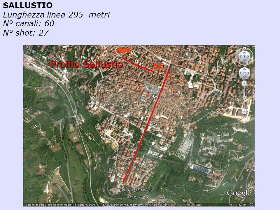 SALLUSTIO Lunghezza linea 295 metri N° canali: 60 N° shot: 27 NW SE Profilo Sallustio