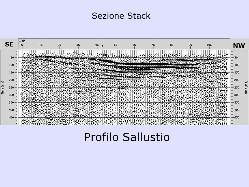 Sezione Stack SE NW Profilo Sallustio