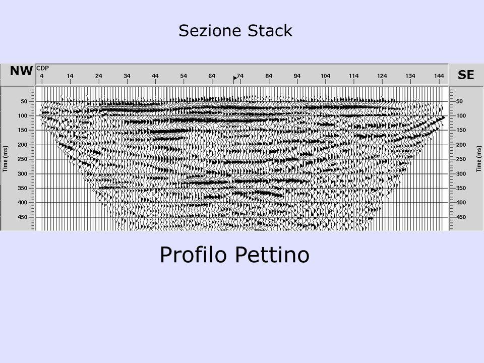 Sezione Stack NW SE Profilo Pettino