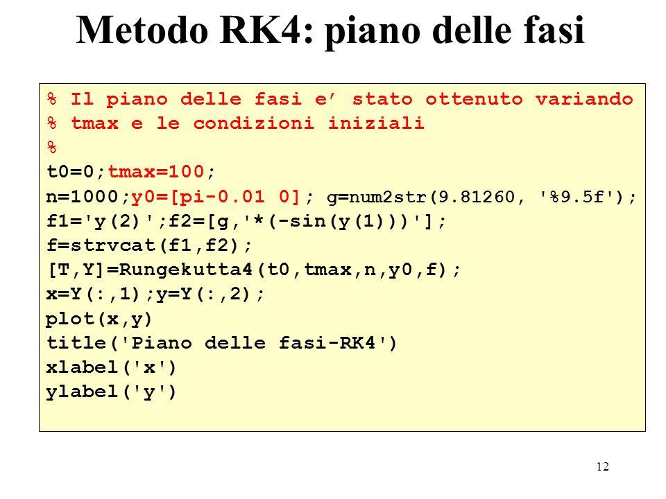 12 Metodo RK4: piano delle fasi % Il piano delle fasi e stato ottenuto variando % tmax e le condizioni iniziali % t0=0;tmax=100; n=1000;y0=[pi-0.01 0]; g=num2str(9.81260, %9.5f ); f1= y(2) ;f2=[g, *(-sin(y(1))) ]; f=strvcat(f1,f2); [T,Y]=Rungekutta4(t0,tmax,n,y0,f); x=Y(:,1);y=Y(:,2); plot(x,y) title( Piano delle fasi-RK4 ) xlabel( x ) ylabel( y )