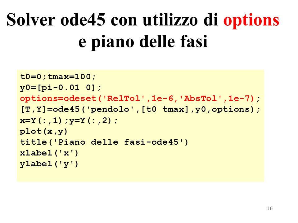 16 Solver ode45 con utilizzo di options e piano delle fasi t0=0;tmax=100; y0=[pi-0.01 0]; options=odeset( RelTol ,1e-6, AbsTol ,1e-7); [T,Y]=ode45( pendolo ,[t0 tmax],y0,options); x=Y(:,1);y=Y(:,2); plot(x,y) title( Piano delle fasi-ode45 ) xlabel( x ) ylabel( y )