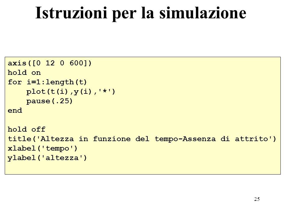 25 Istruzioni per la simulazione axis([0 12 0 600]) hold on for i=1:length(t) plot(t(i),y(i), * ) pause(.25) end hold off title( Altezza in funzione del tempo-Assenza di attrito ) xlabel( tempo ) ylabel( altezza )