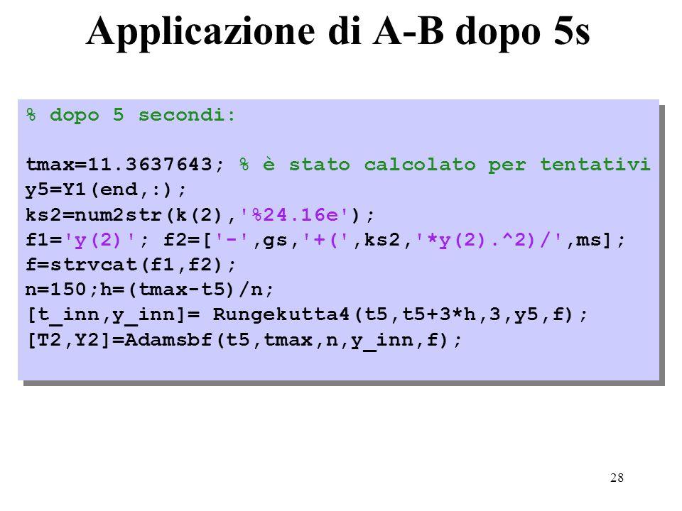 28 Applicazione di A-B dopo 5s % dopo 5 secondi: tmax=11.3637643; % è stato calcolato per tentativi y5=Y1(end,:); ks2=num2str(k(2), %24.16e ); f1= y(2) ; f2=[ - ,gs, +( ,ks2, *y(2).^2)/ ,ms]; f=strvcat(f1,f2); n=150;h=(tmax-t5)/n; [t_inn,y_inn]= Rungekutta4(t5,t5+3*h,3,y5,f); [T2,Y2]=Adamsbf(t5,tmax,n,y_inn,f); % dopo 5 secondi: tmax=11.3637643; % è stato calcolato per tentativi y5=Y1(end,:); ks2=num2str(k(2), %24.16e ); f1= y(2) ; f2=[ - ,gs, +( ,ks2, *y(2).^2)/ ,ms]; f=strvcat(f1,f2); n=150;h=(tmax-t5)/n; [t_inn,y_inn]= Rungekutta4(t5,t5+3*h,3,y5,f); [T2,Y2]=Adamsbf(t5,tmax,n,y_inn,f);