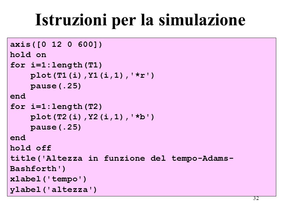 32 Istruzioni per la simulazione axis([0 12 0 600]) hold on for i=1:length(T1) plot(T1(i),Y1(i,1), *r ) pause(.25) end for i=1:length(T2) plot(T2(i),Y2(i,1), *b ) pause(.25) end hold off title( Altezza in funzione del tempo-Adams- Bashforth ) xlabel( tempo ) ylabel( altezza )