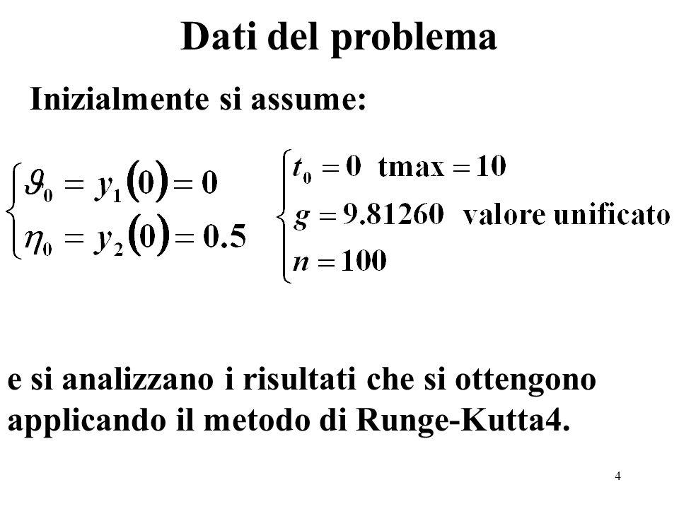 4 Inizialmente si assume: e si analizzano i risultati che si ottengono applicando il metodo di Runge-Kutta4.