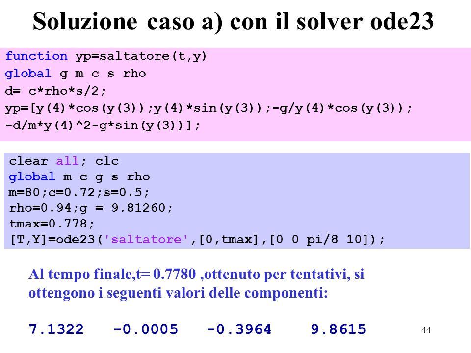 44 Soluzione caso a) con il solver ode23 function yp=saltatore(t,y) global g m c s rho d= c*rho*s/2; yp=[y(4)*cos(y(3));y(4)*sin(y(3));-g/y(4)*cos(y(3)); -d/m*y(4)^2-g*sin(y(3))]; clear all; clc global m c g s rho m=80;c=0.72;s=0.5; rho=0.94;g = 9.81260; tmax=0.778; [T,Y]=ode23( saltatore ,[0,tmax],[0 0 pi/8 10]); Al tempo finale,t= 0.7780,ottenuto per tentativi, si ottengono i seguenti valori delle componenti: 7.1322 -0.0005 -0.3964 9.8615