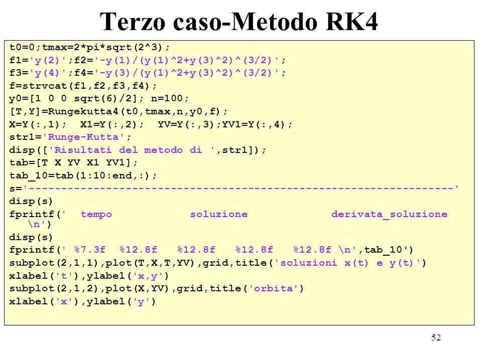52 Terzo caso-Metodo RK4 t0=0;tmax=2*pi*sqrt(2^3); f1= y(2) ;f2= -y(1)/(y(1)^2+y(3)^2)^(3/2) ; f3= y(4) ;f4= -y(3)/(y(1)^2+y(3)^2)^(3/2) ; f=strvcat(f1,f2,f3,f4); y0=[1 0 0 sqrt(6)/2]; n=100; [T,Y]=Rungekutta4(t0,tmax,n,y0,f); X=Y(:,1); X1=Y(:,2); YV=Y(:,3);YV1=Y(:,4); str1= Runge-Kutta ; disp([ Risultati del metodo di ,str1]); tab=[T X YV X1 YV1]; tab_10=tab(1:10:end,:); s= ------------------------------------------------------------------ disp(s) fprintf( tempo soluzione derivata_soluzione \n ) disp(s) fprintf( %7.3f %12.8f %12.8f %12.8f %12.8f \n ,tab_10 ) subplot(2,1,1),plot(T,X,T,YV),grid,title( soluzioni x(t) e y(t) ) xlabel( t ),ylabel( x,y ) subplot(2,1,2),plot(X,YV),grid,title( orbita ) xlabel( x ),ylabel( y )