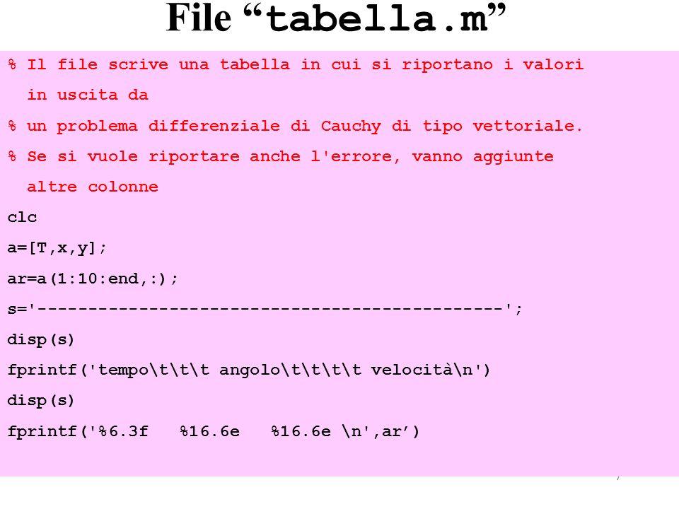 7 File tabella.m % Il file scrive una tabella in cui si riportano i valori in uscita da % un problema differenziale di Cauchy di tipo vettoriale.