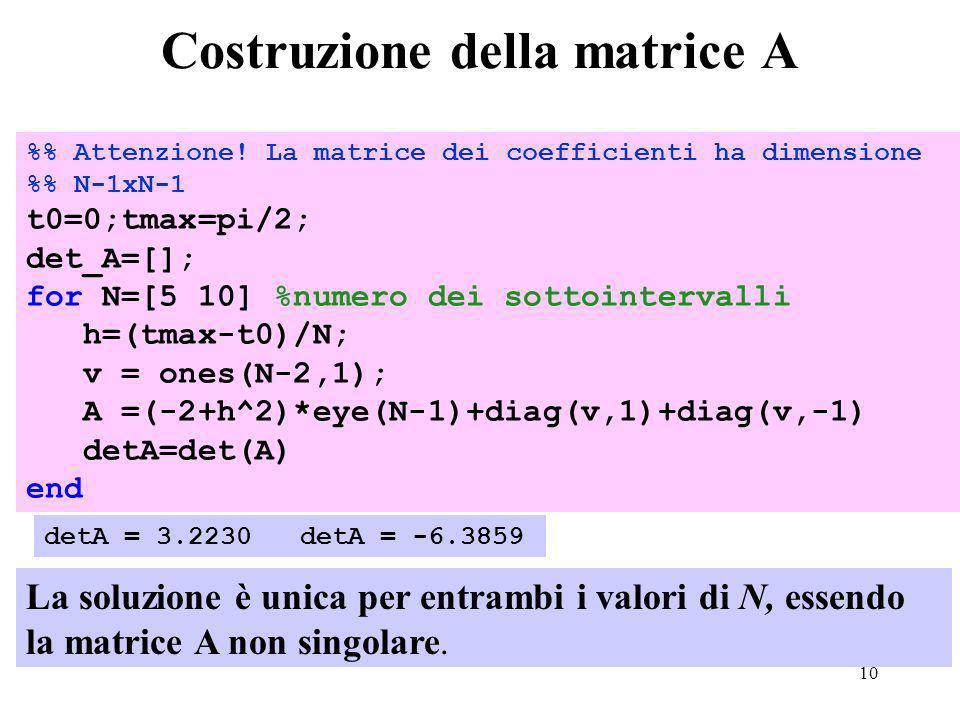 10 Costruzione della matrice A % Attenzione.