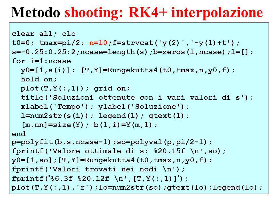 20 Metodo shooting: RK4+ interpolazione clear all; clc t0=0; tmax=pi/2; n=10;f=strvcat( y(2) , -y(1)+t ); s=-0.25:0.25:2;ncase=length(s);b=zeros(1,ncase);l=[]; for i=1:ncase y0=[1,s(i)]; [T,Y]=Rungekutta4(t0,tmax,n,y0,f); hold on; plot(T,Y(:,1)); grid on; title( Soluzioni ottenute con i vari valori di s ); xlabel( Tempo ); ylabel( Soluzione ); l=num2str(s(i)); legend(l); gtext(l); [m,nn]=size(Y); b(1,i)=Y(m,1); end p=polyfit(b,s,ncase-1);so=polyval(p,pi/2-1); fprintf( Valore ottimale di s: %20.15f \n ,so); y0=[1,so];[T,Y]=Rungekutta4(t0,tmax,n,y0,f); fprintf( Valori trovati nei nodi \n ); fprintf( %6.3f %20.12f \n ,[T,Y(:,1)] ); plot(T,Y(:,1), r );lo=num2str(so);gtext(lo);legend(lo);