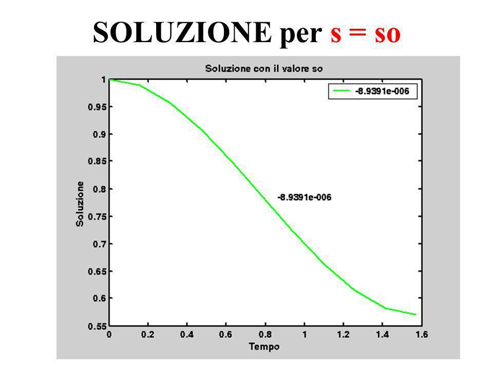 22 SOLUZIONE per s = so