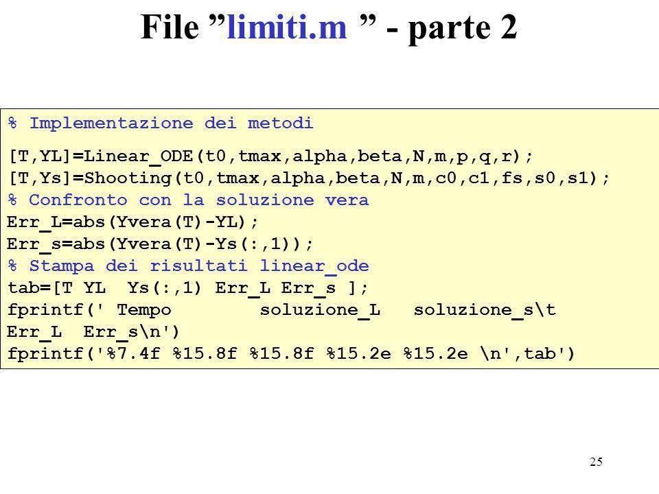 25 File limiti.m - parte 2 % Implementazione dei metodi [T,YL]=Linear_ODE(t0,tmax,alpha,beta,N,m,p,q,r); [T,Ys]=Shooting(t0,tmax,alpha,beta,N,m,c0,c1,fs,s0,s1); % Confronto con la soluzione vera Err_L=abs(Yvera(T)-YL); Err_s=abs(Yvera(T)-Ys(:,1)); % Stampa dei risultati linear_ode tab=[T YL Ys(:,1) Err_L Err_s ]; fprintf( Tempo soluzione_L soluzione_s\t Err_L Err_s\n ) fprintf( %7.4f %15.8f %15.8f %15.2e %15.2e \n ,tab )