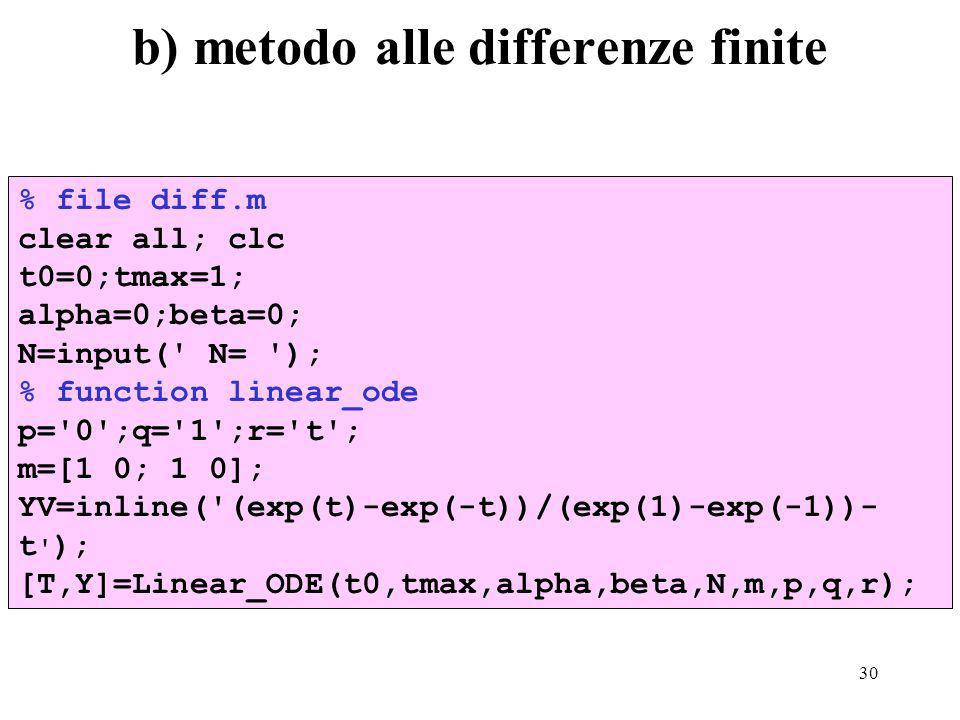 30 b) metodo alle differenze finite % file diff.m clear all; clc t0=0;tmax=1; alpha=0;beta=0; N=input(' N= '); % function linear_ode p='0';q='1';r='t'