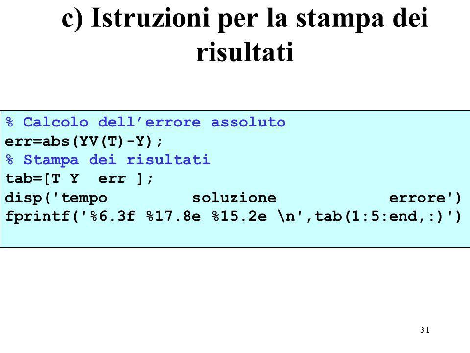 31 c) Istruzioni per la stampa dei risultati % Calcolo dellerrore assoluto err=abs(YV(T)-Y); % Stampa dei risultati tab=[T Y err ]; disp( tempo soluzione errore ) fprintf( %6.3f %17.8e %15.2e \n ,tab(1:5:end,:) )