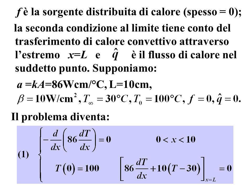 36 f è la sorgente distribuita di calore (spesso = 0); la seconda condizione al limite tiene conto del trasferimento di calore convettivo attraverso lestremo x=L e è il flusso di calore nel suddetto punto.