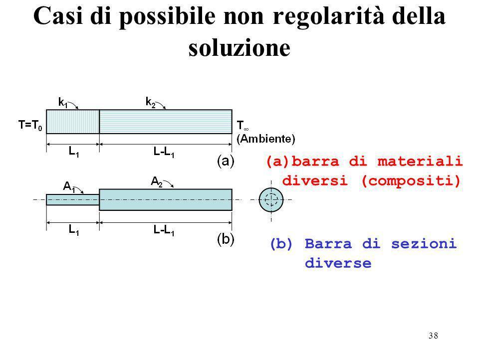 38 Casi di possibile non regolarità della soluzione (a)barra di materiali diversi (compositi) (b) Barra di sezioni diverse