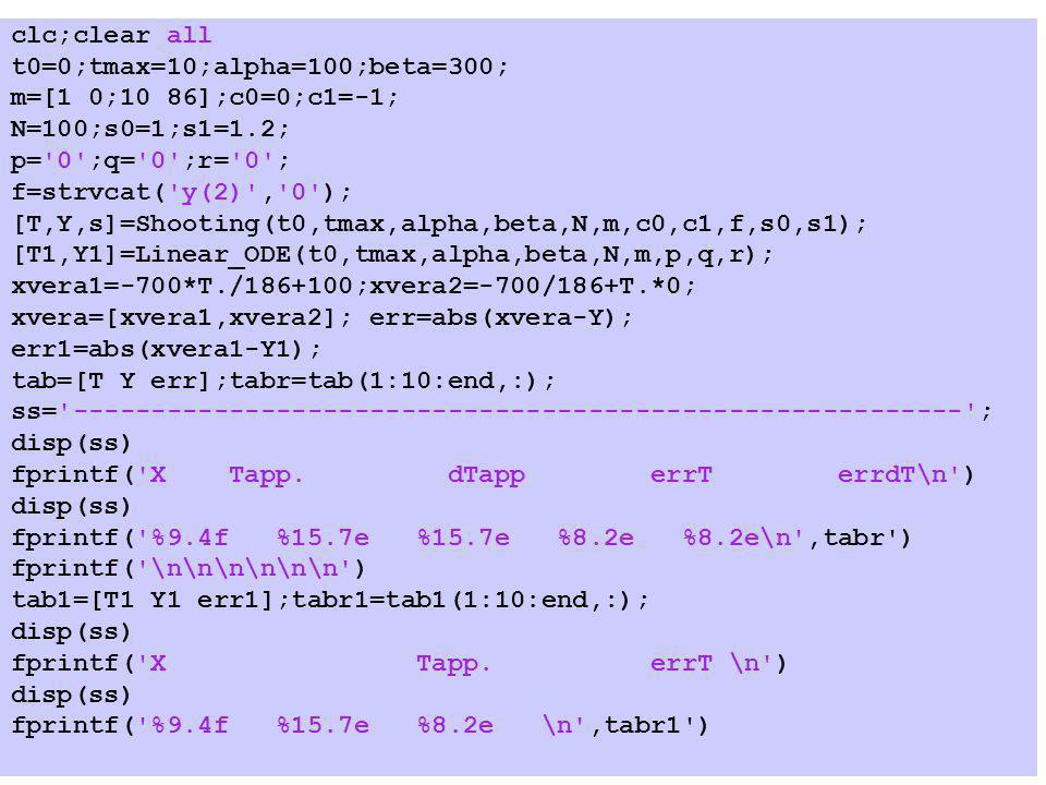 41 clc;clear all t0=0;tmax=10;alpha=100;beta=300; m=[1 0;10 86];c0=0;c1=-1; N=100;s0=1;s1=1.2; p= 0 ;q= 0 ;r= 0 ; f=strvcat( y(2) , 0 ); [T,Y,s]=Shooting(t0,tmax,alpha,beta,N,m,c0,c1,f,s0,s1); [T1,Y1]=Linear_ODE(t0,tmax,alpha,beta,N,m,p,q,r); xvera1=-700*T./186+100;xvera2=-700/186+T.*0; xvera=[xvera1,xvera2]; err=abs(xvera-Y); err1=abs(xvera1-Y1); tab=[T Y err];tabr=tab(1:10:end,:); ss= --------------------------------------------------------- ; disp(ss) fprintf( X Tapp.