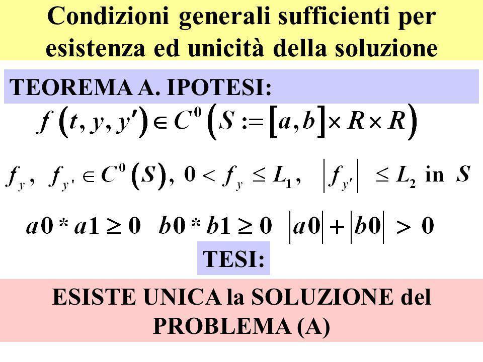 5 Condizioni generali sufficienti per esistenza ed unicità della soluzione TEOREMA A.
