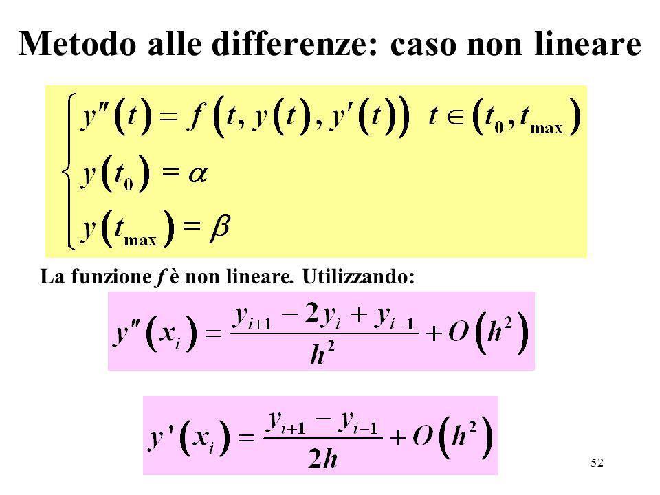 52 Metodo alle differenze: caso non lineare La funzione f è non lineare. Utilizzando:
