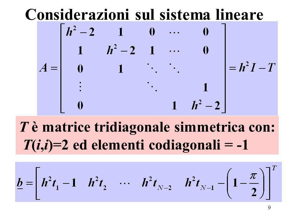 9 Considerazioni sul sistema lineare T è matrice tridiagonale simmetrica con: T(i,i)=2 ed elementi codiagonali = -1