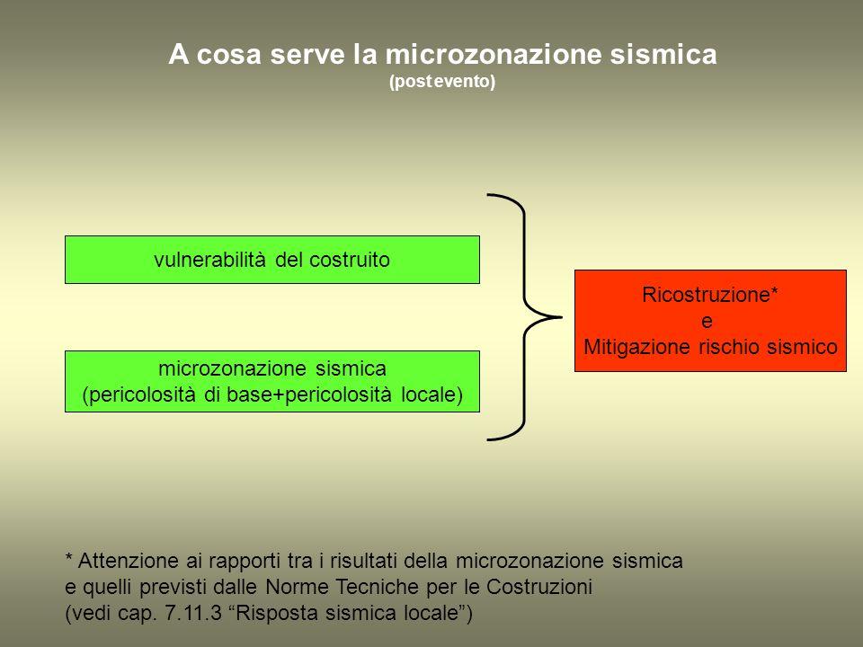 A cosa serve la microzonazione sismica (post evento) microzonazione sismica (pericolosità di base+pericolosità locale) vulnerabilità del costruito Ric