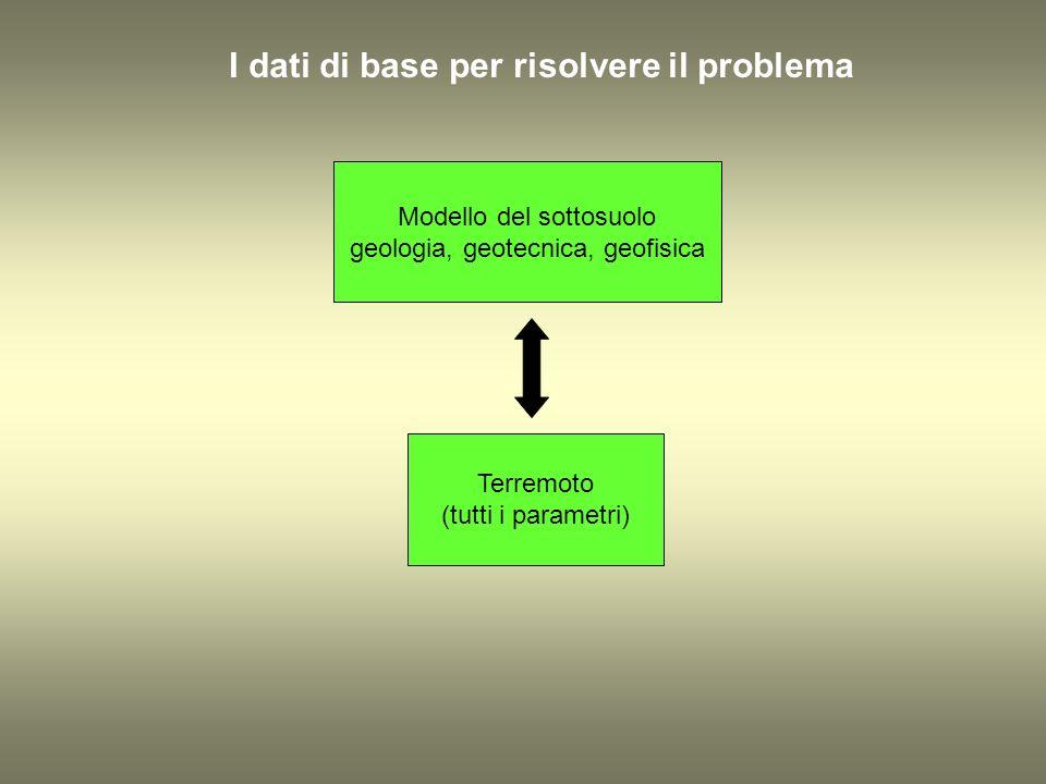 I dati di base per risolvere il problema Modello del sottosuolo geologia, geotecnica, geofisica Terremoto (tutti i parametri)