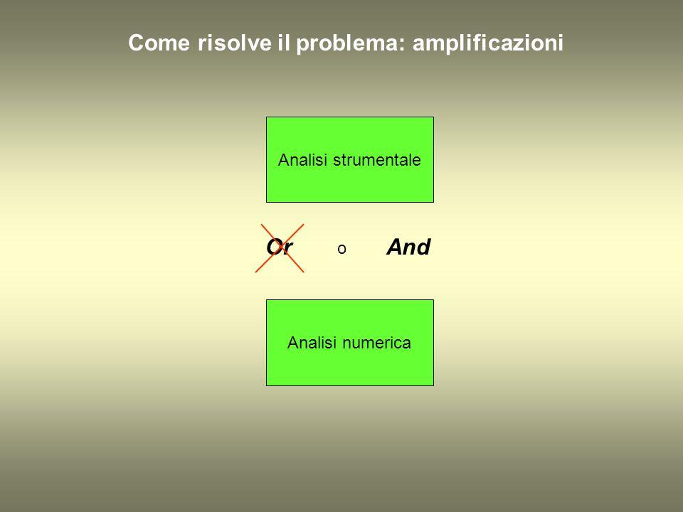 Come risolve il problema: amplificazioni Analisi strumentale Analisi numerica Or o And