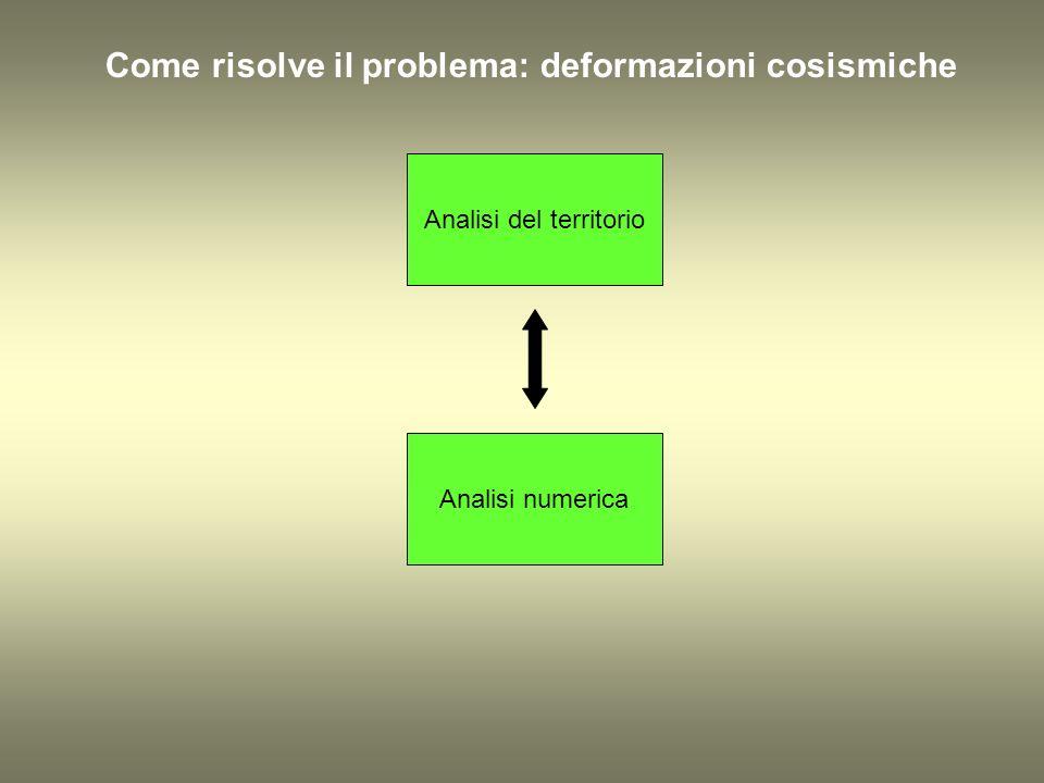 Come risolve il problema: deformazioni cosismiche Analisi del territorio Analisi numerica