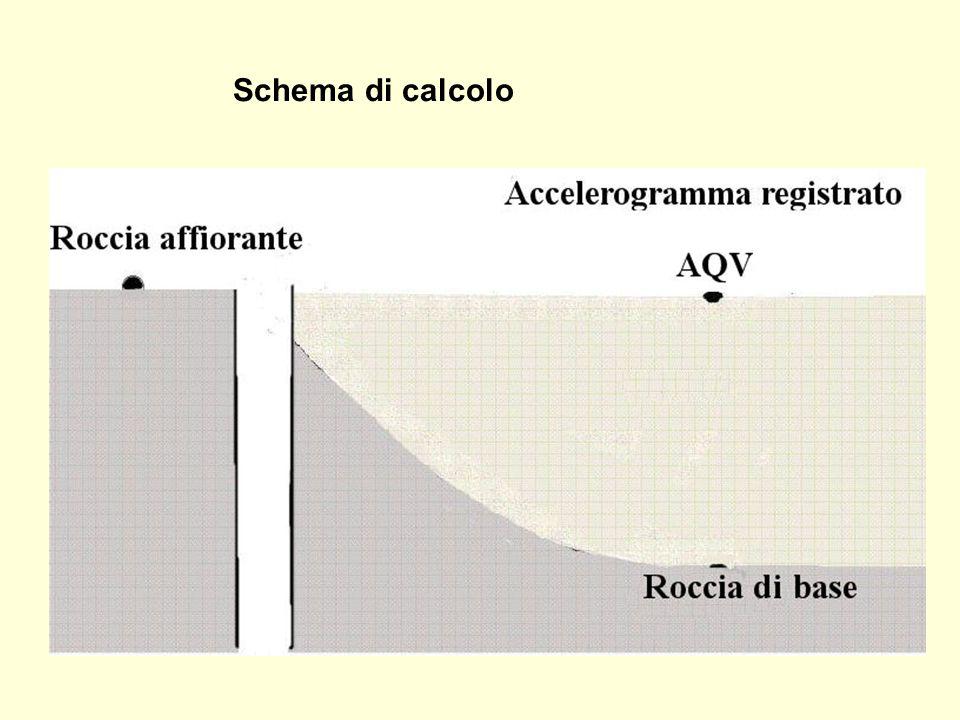 Schema di calcolo