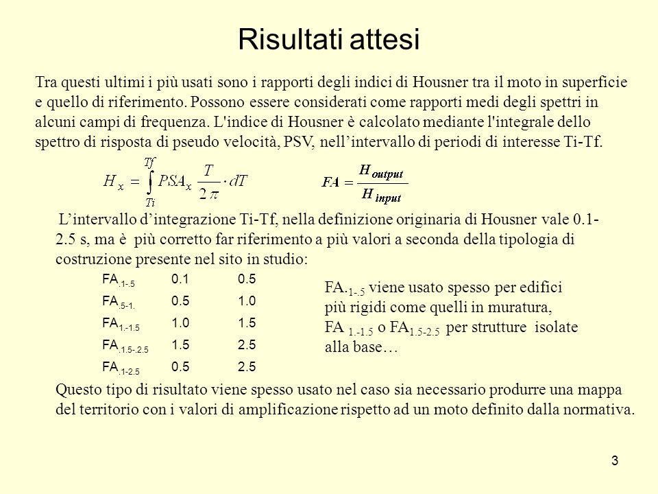 3 Risultati attesi Tra questi ultimi i più usati sono i rapporti degli indici di Housner tra il moto in superficie e quello di riferimento. Possono es
